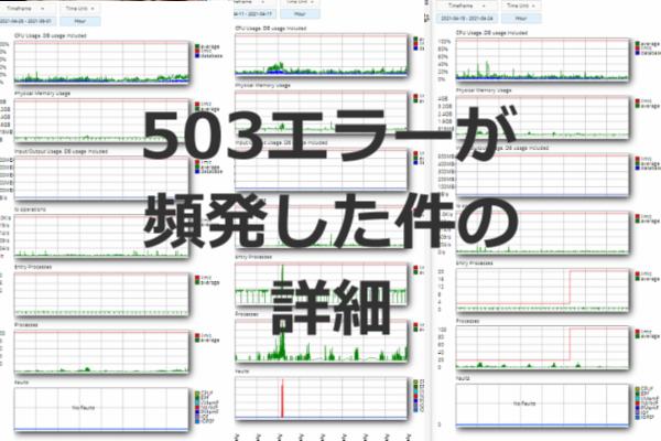 mixhostサーバーでパフォーマンス制限がかかり503エラーが頻発した件の詳細