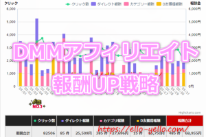 DMM(FANZA)アダルトアフィリエイトで稼ぐ戦略